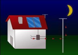 Funzionamento fotovoltaico notte