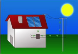 Funzionamento fotovoltaico giorno